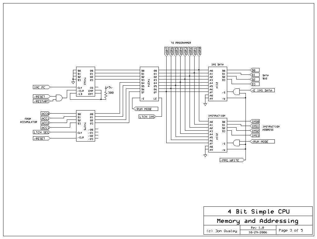 design of 4 bit cpu In computer architecture, 4-bit integers, memory addresses, or other data units are those that are 4 bits wide also, 4-bit cpu and alu architectures are those that are based on registers, address buses, or data buses of that size.